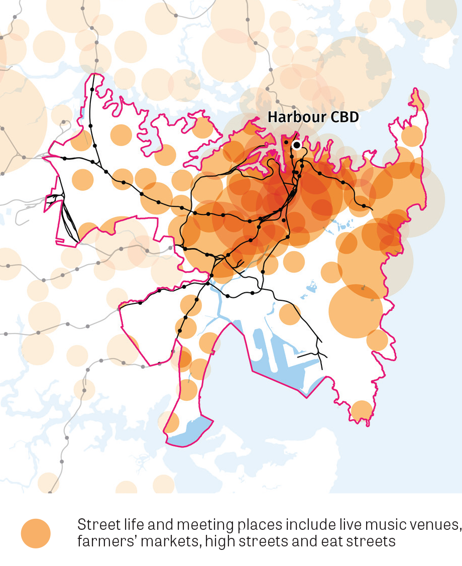 """""""Figure 8:  Eastern City District street life. Street life and meeting places include live music venues, farmers' markets, high streets and eat streets. Source: Greater Sydney Commission, 2017 adapted from Greater Sydney's Social Capital Study (2017),"""