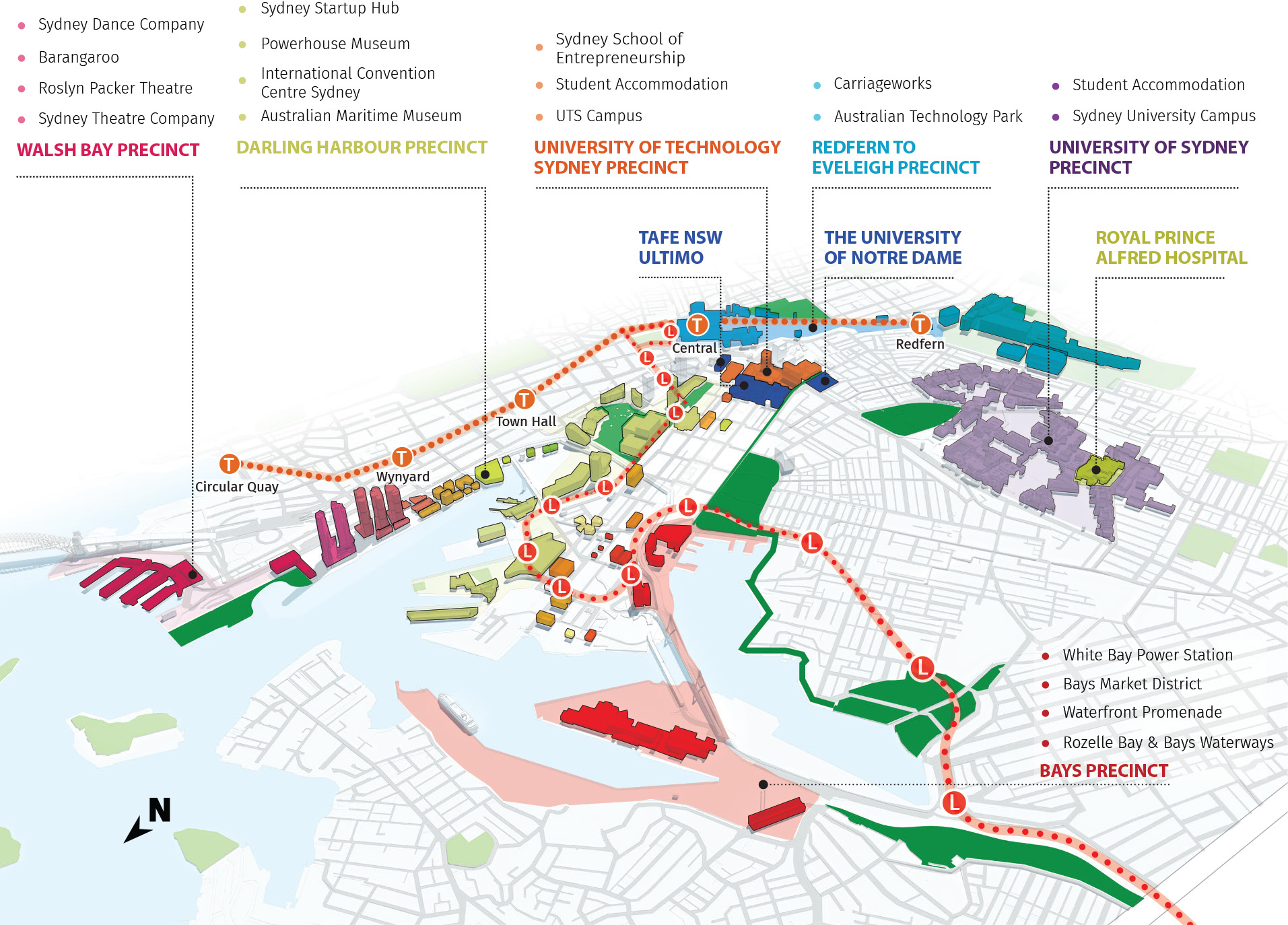 Innovation Corridor, Harbour CBD. The diagram lists precincts, transport, education, health and cultural assets along the Innovation Corridor.
