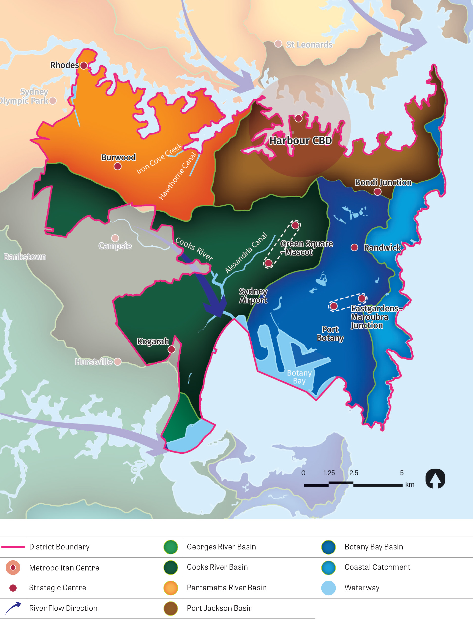 A stylised map of the district showing the river catchments and waterways, including Georges River Basin, Cooks River Basin, Parramatta River Basin, Port Jackson Basin, Botany Bay Basin, the coastal catchment and river flow direction.