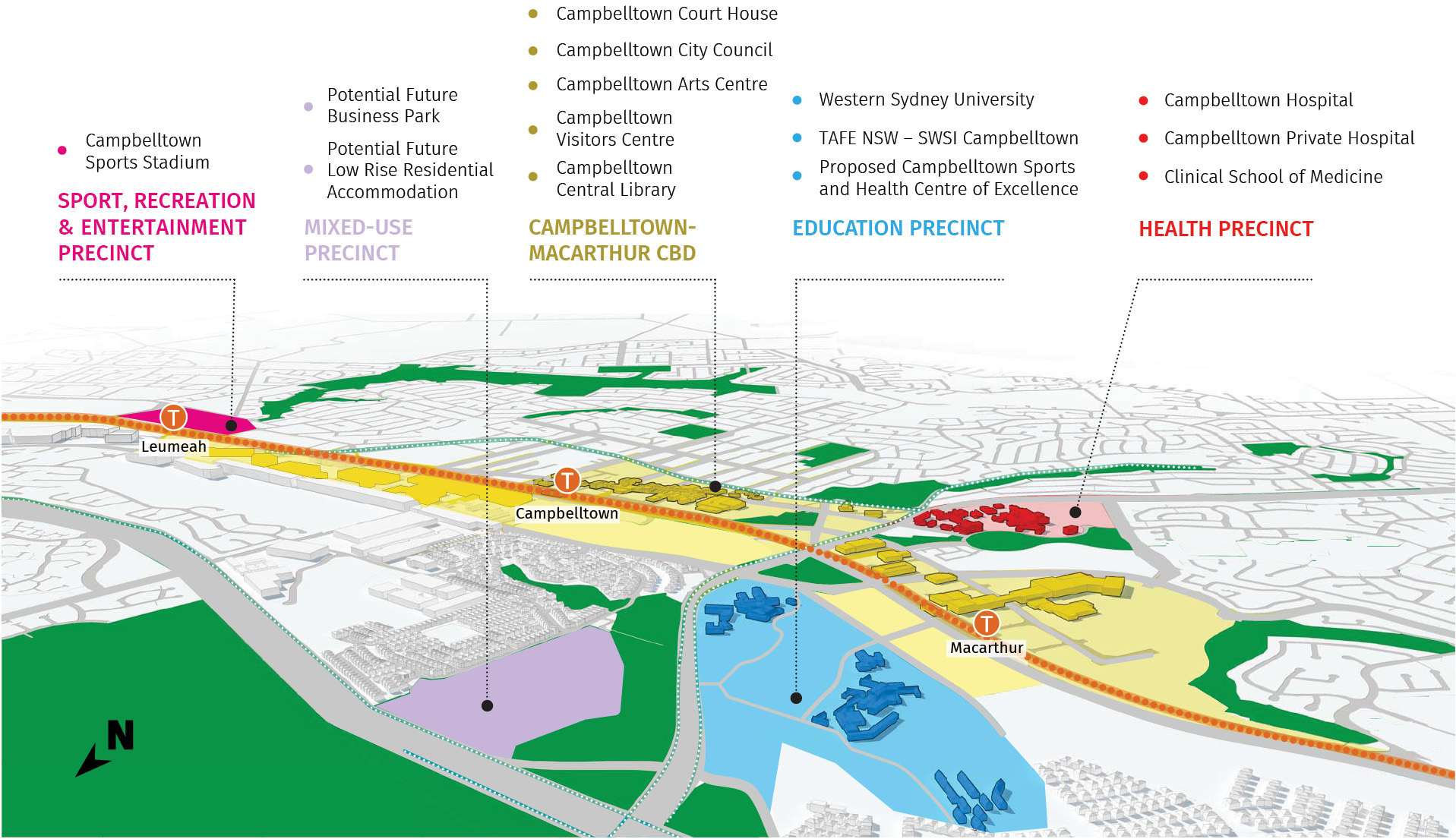 Figure 36: Diagram showing Campbelltown-Macarthur.