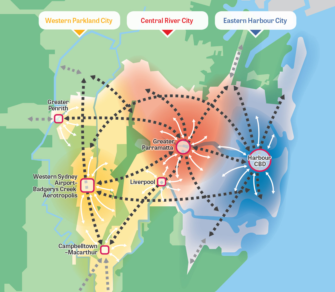 A stylised map depicting the metropolis of three cities of: the Western Parkland City made up of the metropolitan city cluster of Liverpool, Greater Penrith, Campbelltown-Macarthur, and Western Sydney Airport and Badgerys Creek Aerotropolis; the Central R