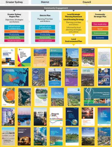 Covers of reports