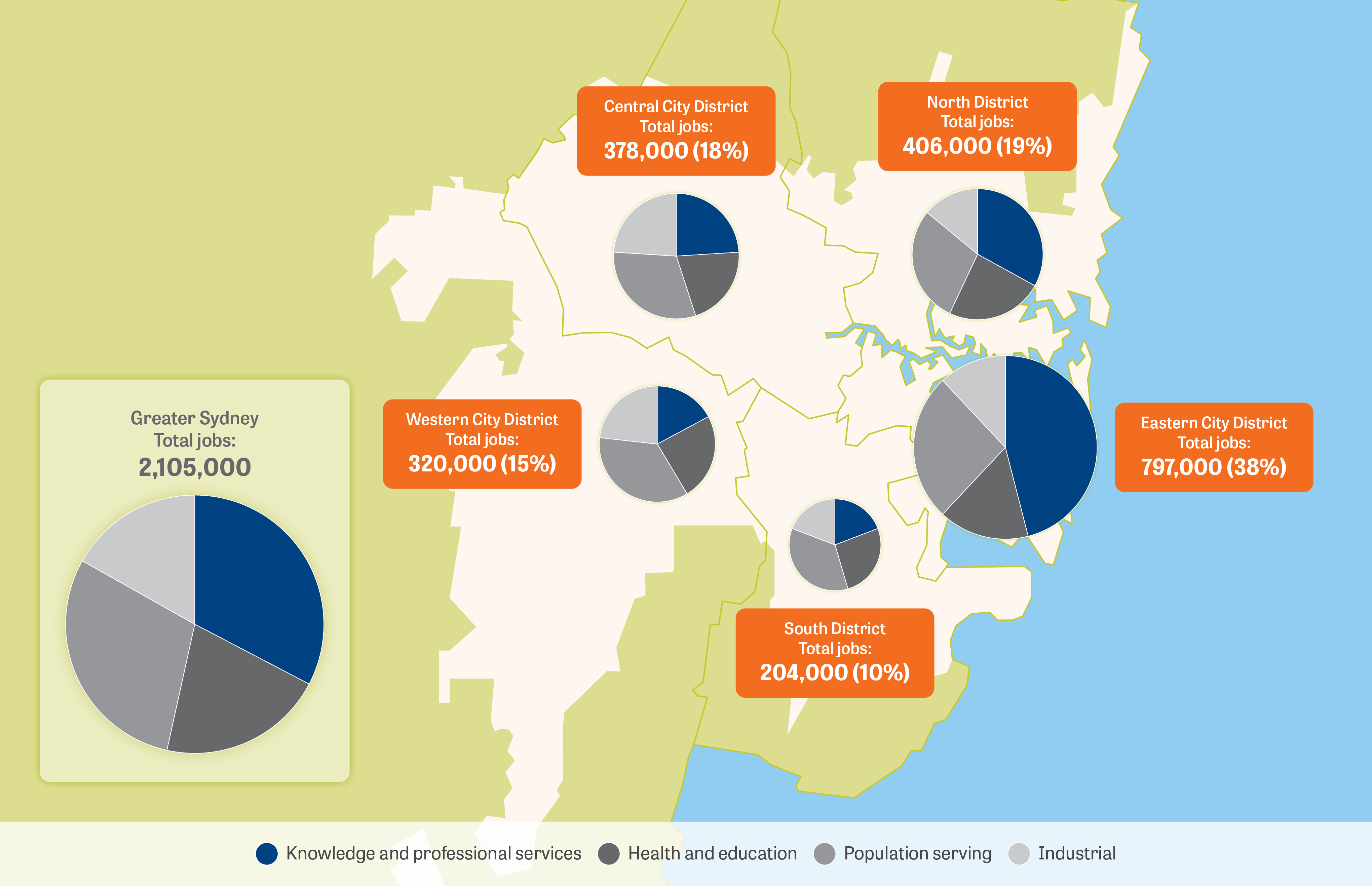 Greater Sydney job distribution and types 2016